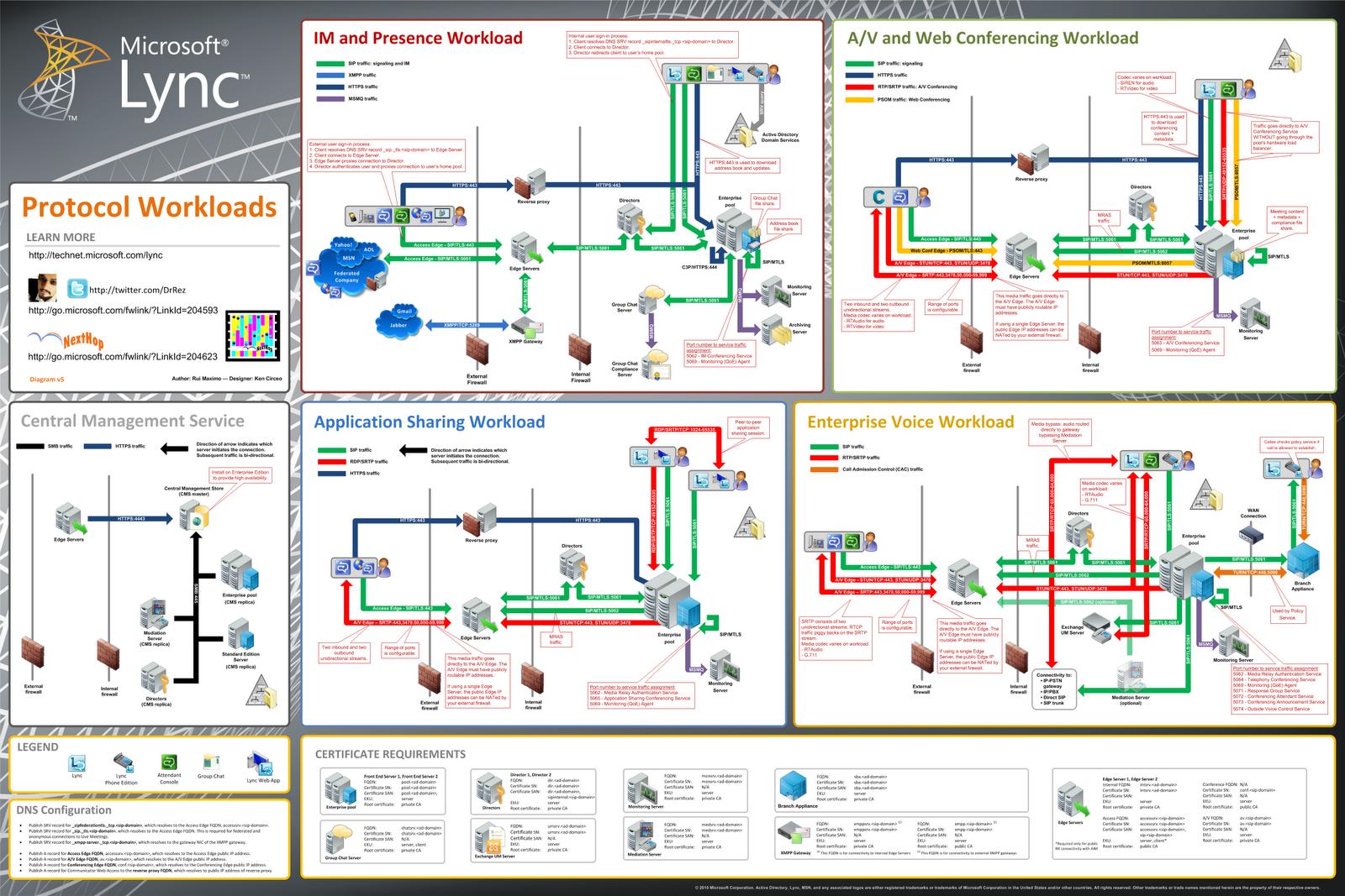 Poster design microsoft - Http Www Microsoft Com Downloads En Details Aspx Familyid Ad8ff3fb 014e 4fd7 8003 436d896ab0c6 Displaylang En